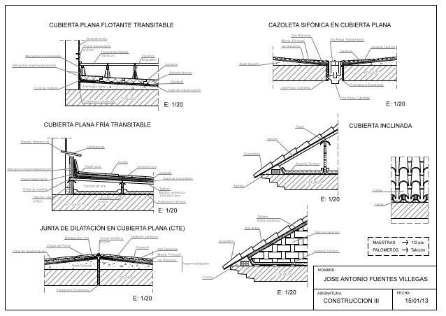 Detalles constructivos cubiertas for Detalles de una casa