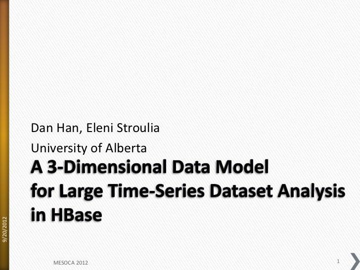 Dan Han, Eleni Stroulia            University of Alberta9/20/2012                MESOCA 2012           1