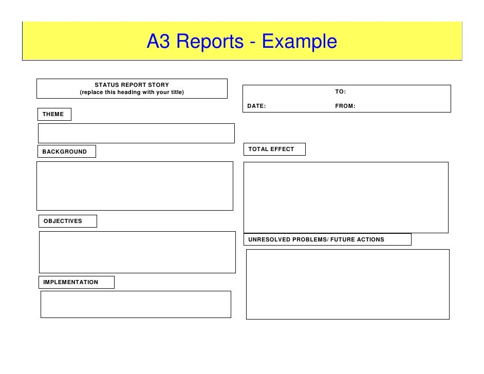 A3 Reports