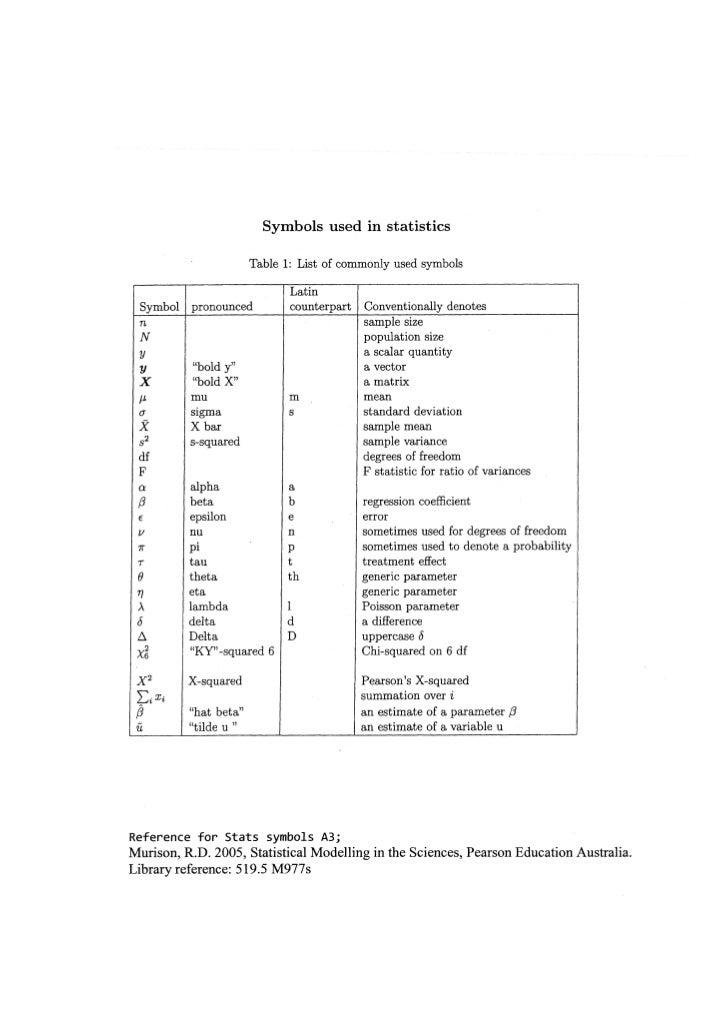 A3 statistical symbols