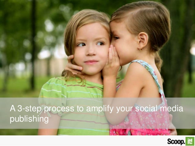 A 3-step process to amplify your social media publishing