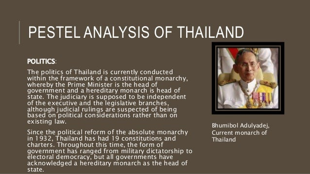 pest analysis on thailand Pest analysis (step analysis) – political, economic, sociological, technological  leadership & business articles-pestle analysis for schools and education.