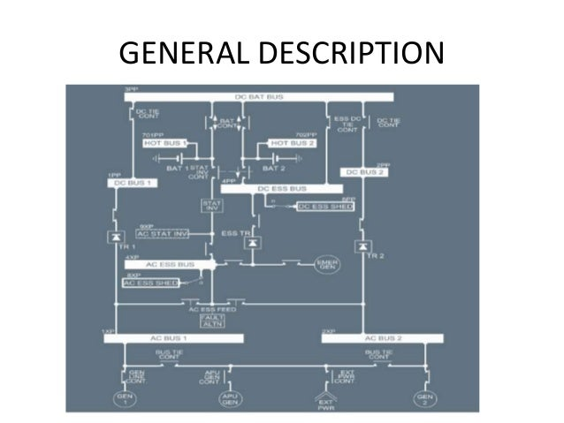 b2 engine diagram a320 electrical system  a320 electrical system