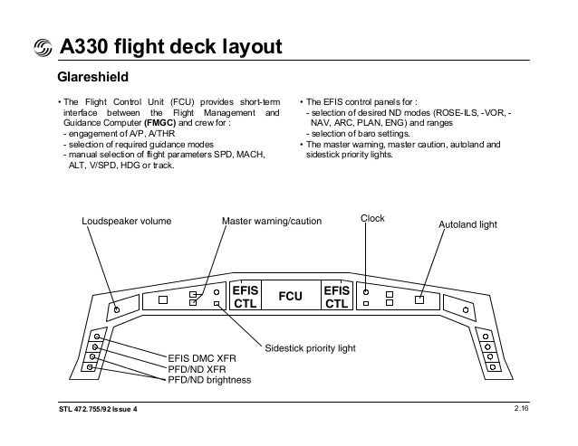 a330 flight deck and systems briefing for pilots rh slideshare net A12 Fault Flow Chart Not Your Fault