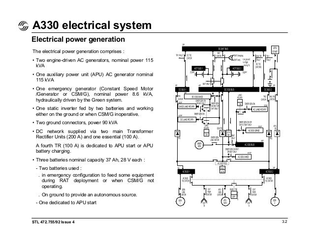 electrical systems airliners net rh airliners net