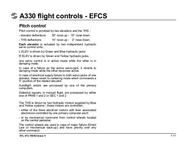 a330 flight deck and systems briefing for pilots rh slideshare net Ground Fault Isolation A12 Fault