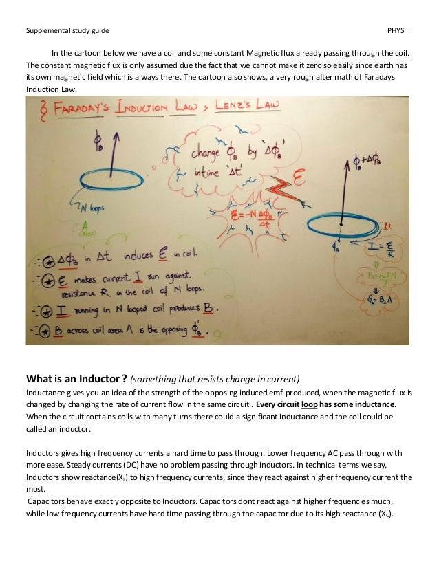 physics ii supplemental guide rh slideshare net Magnetism Physics Magnetism Physics