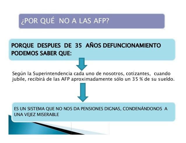 Image Result For Superintendencia De Pensiones