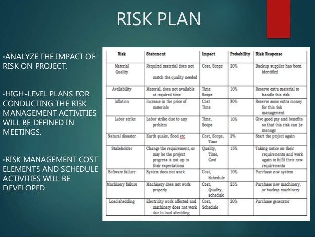 RISK PLAN •ANALYZE THE IMPACT OF RISK ON PROJECT. •HIGH-LEVEL PLANS FOR CONDUCTING THE RISK MANAGEMENT ACTIVITIES WILL BE ...