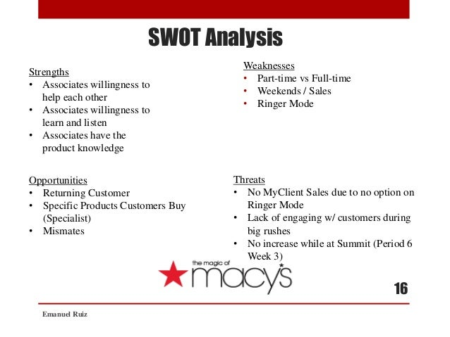 macys swot analysis Macy's is also known as r h macy and co it is a chain of department stores in  the us the macy's inc owns the department store.