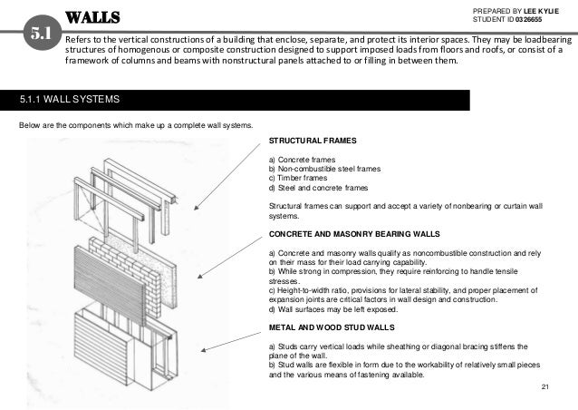 Difference between load bearing structure and framed for Shively motors chambersburg pa