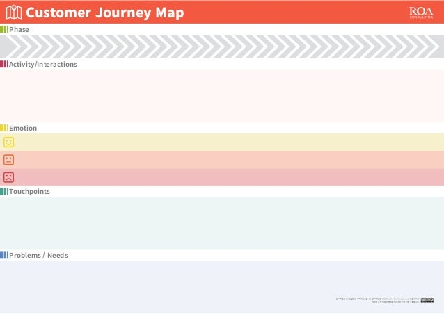 Customer Journey Map  Phase  Activity/Interactions  Emotion  Touchpoints  Problems / Needs