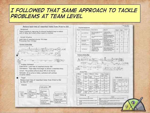 I followed that same approach to tackle problems at team level