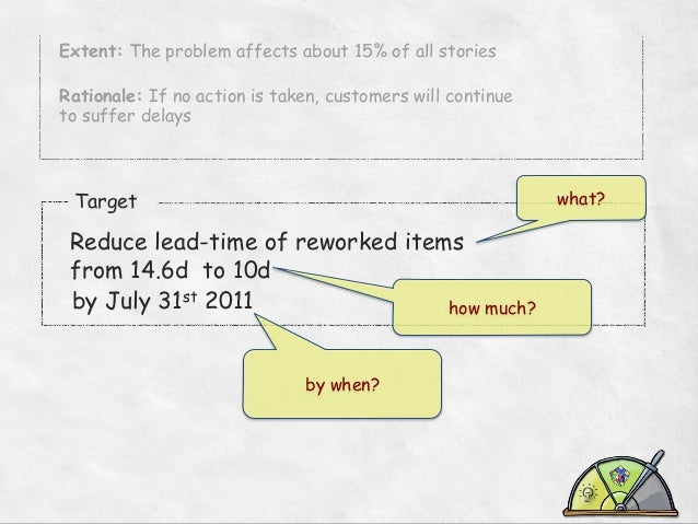 Extent: The problem affects about 15% of all stories Rationale: If no action is taken, customers will continue to suffer d...