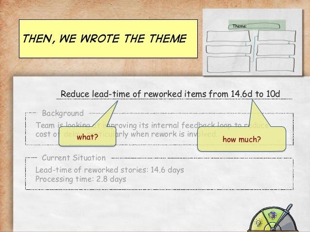Theme:  Then, we wrote the theme  Reduce lead-time of reworked items from 14.6d to 10d Background   Team is looking at i...