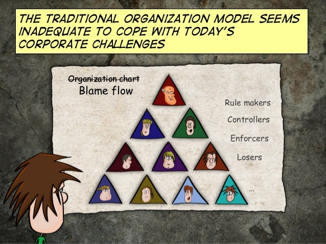 The traditional organization model seems inadequate to cope with today's corporate challenges Organization chart  Blame fl...