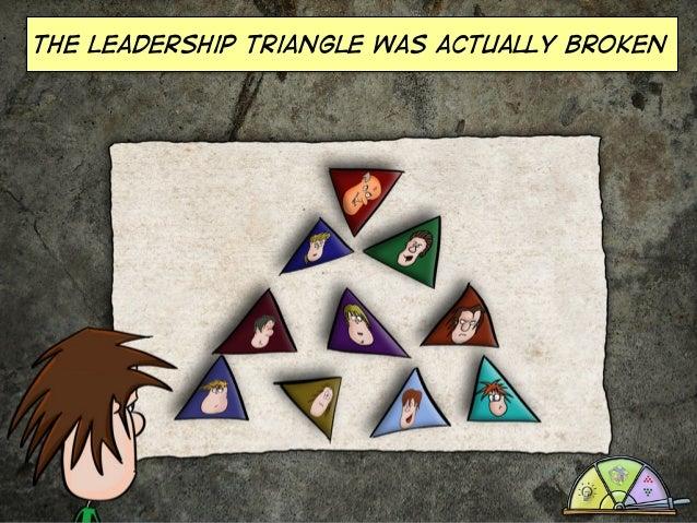 The leadership triangle was actually broken