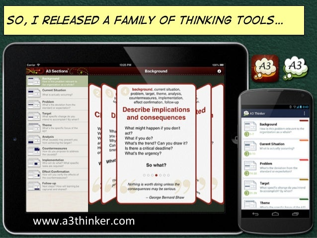 So, I released a family of thinking tools…  www.a3thinker.com
