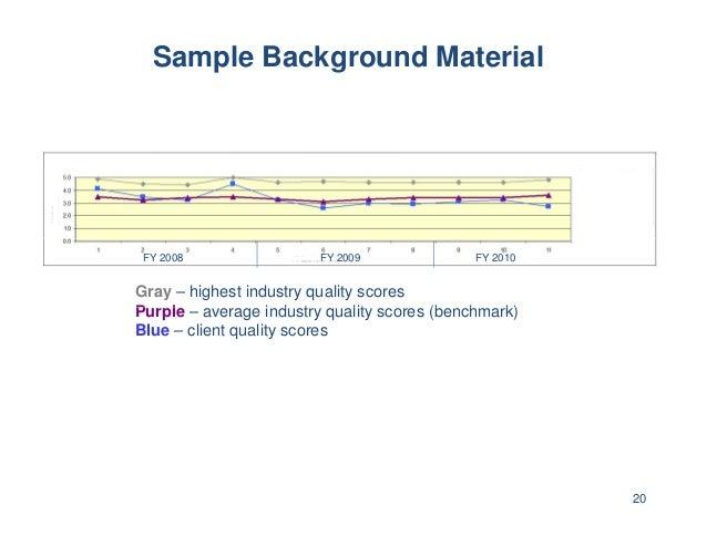 Sample Background Material sss Gray – highest industry quality scores P l i d t lit (b h k) FY 2008 FY 2009 FY 2010 Purple...