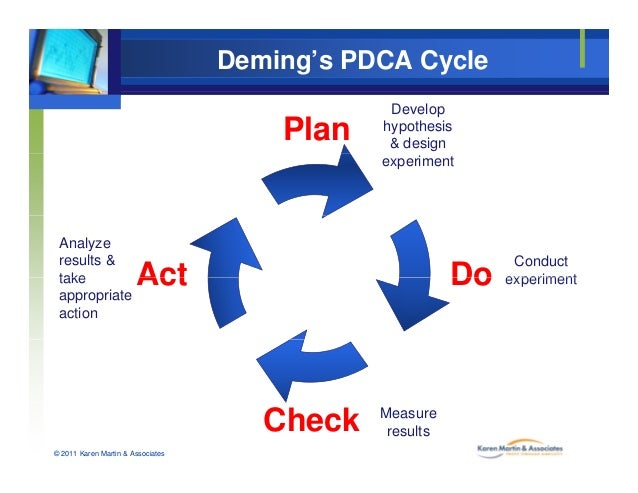 Deming's PDCA Cycle Plan Develop hypothesis & design experiment DoAct Conduct experiment Analyze results & take DoAct expe...