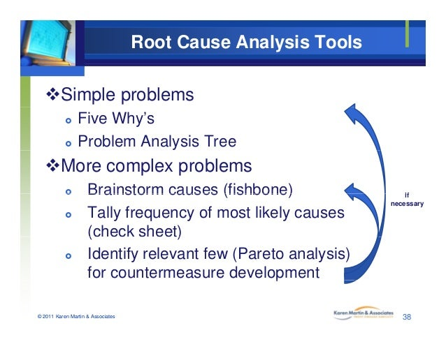 Root Cause Analysis Tools Simple problems  Five Why's  Problem Analysis Tree More complex problems  Brainstorm causes...
