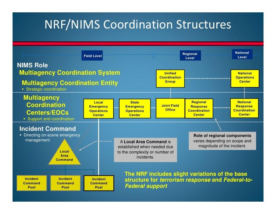 National Incident Management System Update