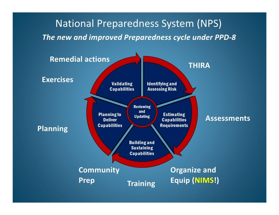 a summary of the national response framework National response framework a brief overview of the nrf and nims national response framework  executive summary  the national response framework is a guide to how the nation responds to all types of disasters and.