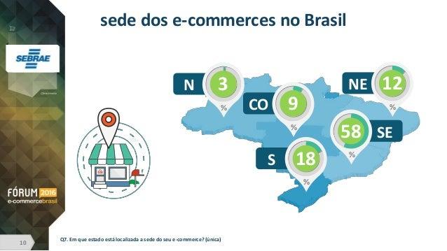 e9ce594ef 3ª Pesquisa Nacional do Varejo Online