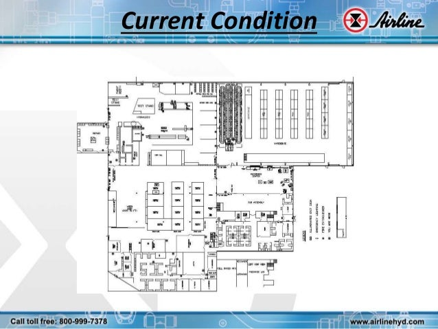 A3 lean presentation cowdrick airline hydraulics automation controls 11 current condition sciox Choice Image
