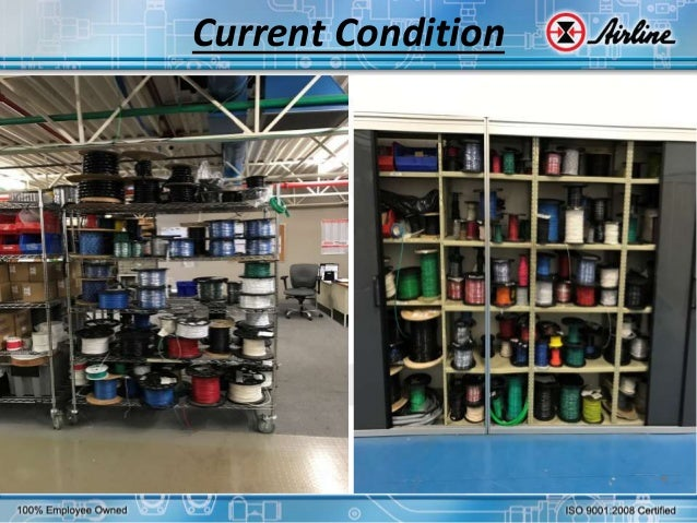A3 lean presentation cowdrick airline hydraulics automation controls current condition 16 sciox Choice Image