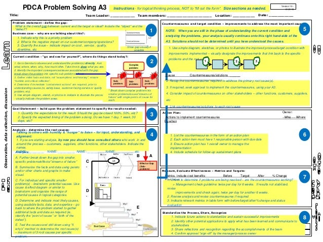 a3 problem solving using pdca image collections