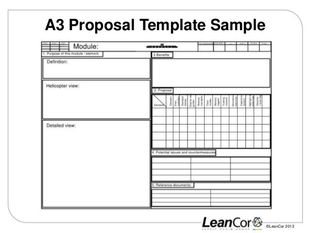 A3 form template solidique27 a3 thinking maxwellsz