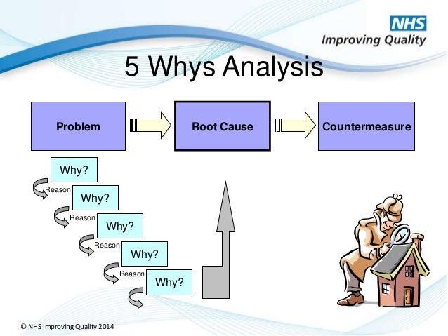 Importance of root cause analysis training nhs verita.