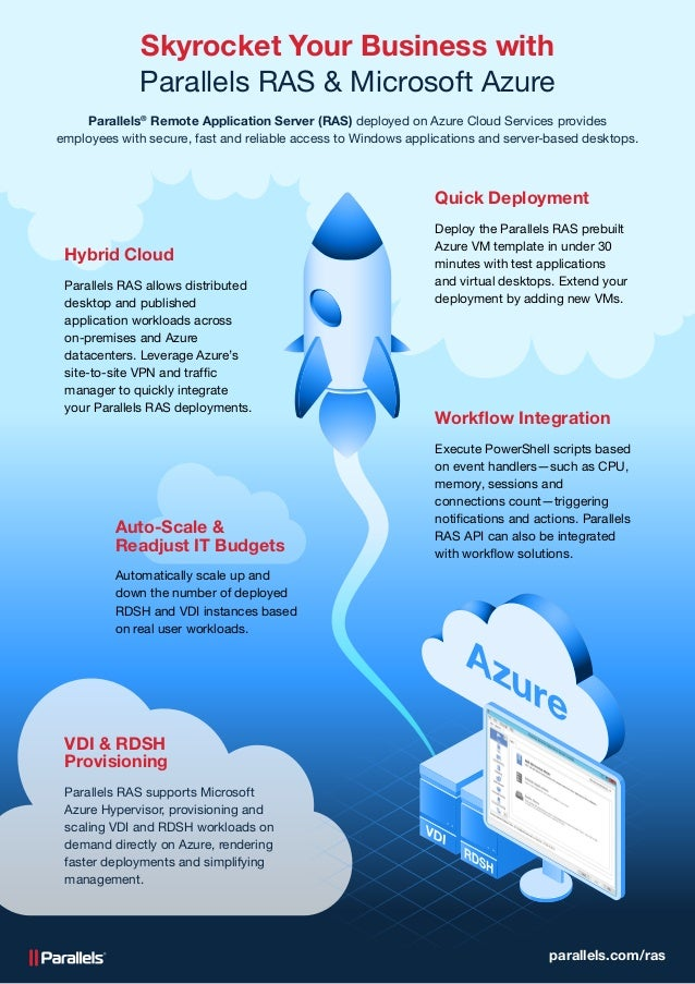 Skyrocket Your Business with Parallels RAS & Microsoft Azure Parallels® Remote Application Server (RAS) deployed on Azure ...