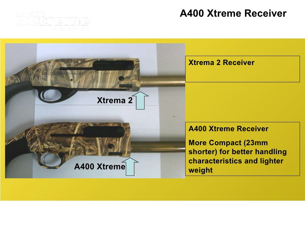 A400 Xtreme Unico Camo Max4 Price -