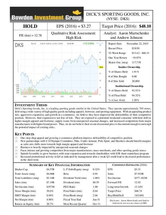 dicks sporting goods data report Dick's sporting goods inc stock - dks news, historical stock charts, analyst  ratings, financials, and  dick's sporting goods reports first quarter results.