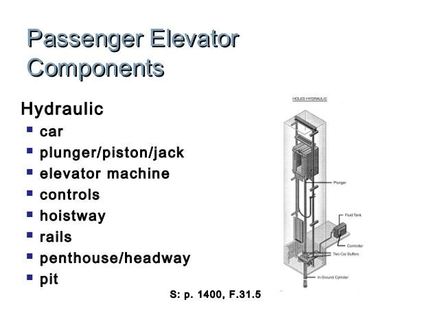 Verticaltransportation Mechanical likewise Verticaltransportation Mechanical in addition Info as well Power Wedgetrade likewise Drake Challenger Mo 210001. on opening car door with plunger