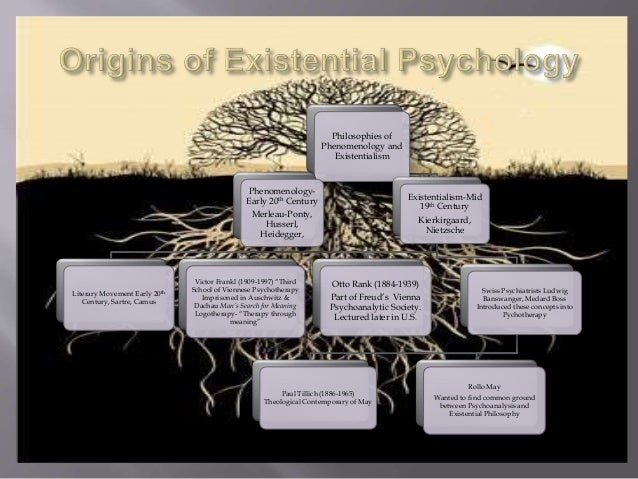 existential psychology Psychology definition of existential psychology: a general approach from existentialism emphasising the subjective meaning of human experience see humanistic.