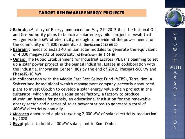 Solar energy business proposal