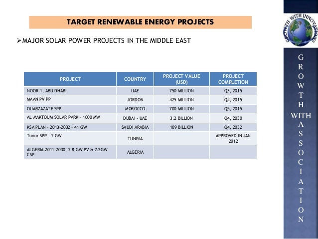 Proposal For Abc Power A Business Plan From Saudi Arabia