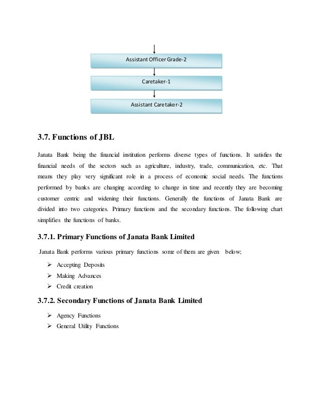 Sajib final internship report 25 stopboris Gallery
