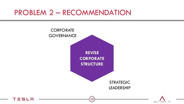 Tesla corporate governance