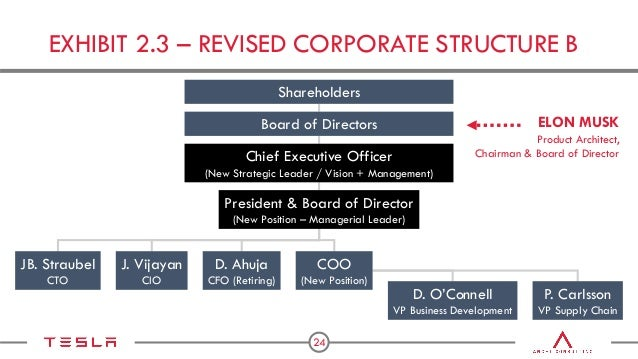 Tesla organizational chart