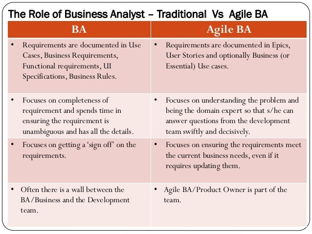 Business analyst role in agile methodology