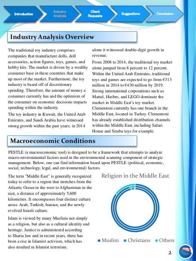 mattel analysis In august and september 2007, mattel made a series of product recalls, totaling more than 20 million toys the recalls were for excessive lead and for magnets that.