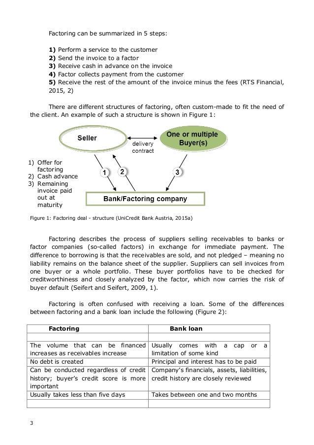 Cash loans sa sandton image 2
