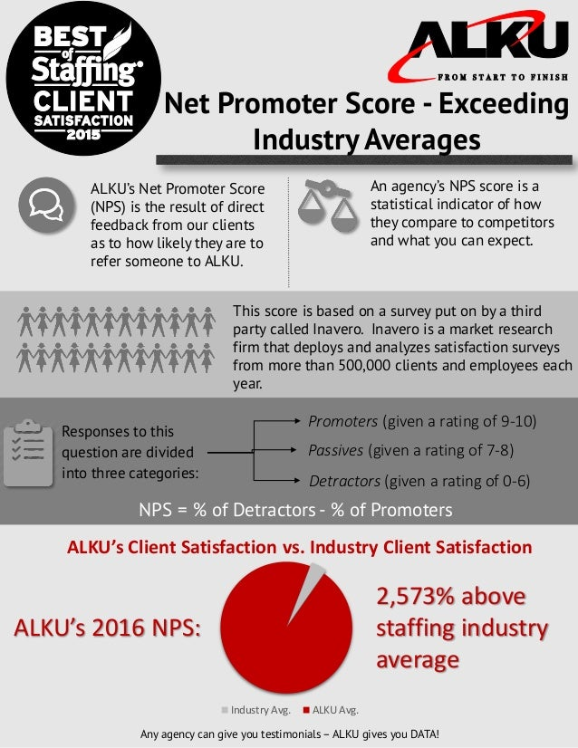 Net Promoter Score - Exceeding Industry Averages An agency's NPS score is a statistical indicator of how they compare to c...