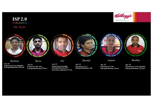 ISP 2.0 The Team Age: 26 Experience:3 year 8 months Edu Qualifications:TYB.com Suchita Raza Jay Sheetal Anjum Shobha Age:2...