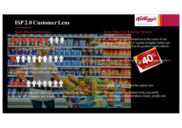 ISP 2.0 Customer Lens Some Observed Statistics 70% of shopper purchase decisions are made in store 1 in 10 will switch bra...