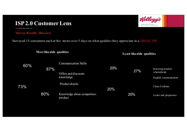 ISP 2.0 Customer Lens Survey Results (Bazaar) Surveyed 15 consumers each at the stores over 5 days on what qualities they ...